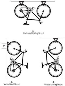 Bike Hanger Mounting Options